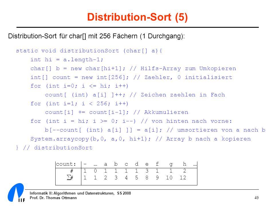 Distribution-Sort (5) Distribution-Sort für char[] mit 256 Fächern (1 Durchgang):